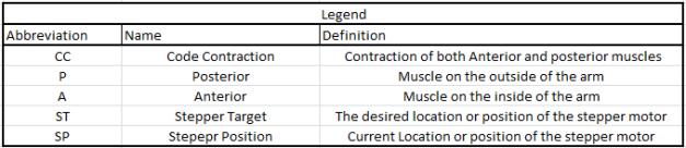 Legend_SM_Flowchart