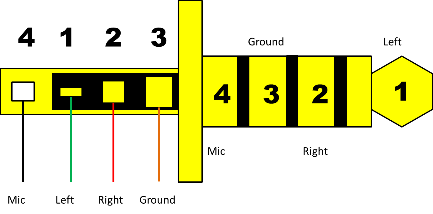 4 Pole Headphone Wiring Diagram