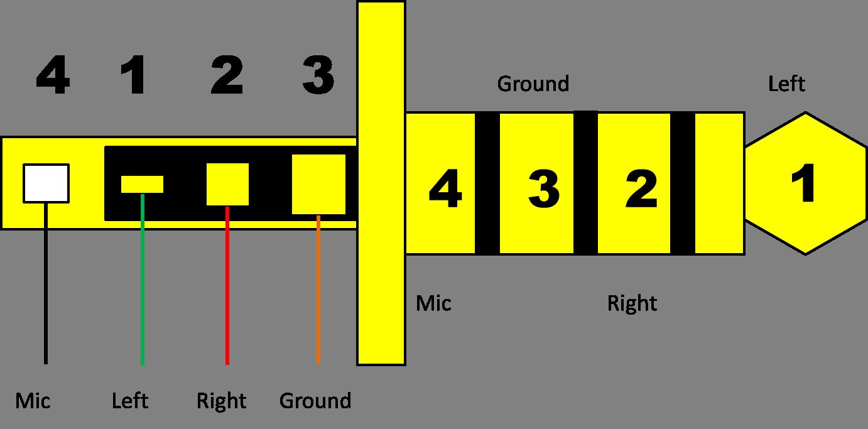 samsung s6 headphones with mic repair eo eg920lw aisling lee rh aislinglee wordpress com earbuds with mic wiring diagram ubon headphone with mic wiring diagram