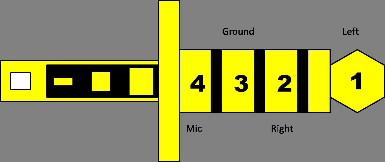 ipod headphone wiring color diagram samsung galaxy headphone wiring color samsung headphone wire color code somurich com